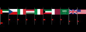 uae country chart